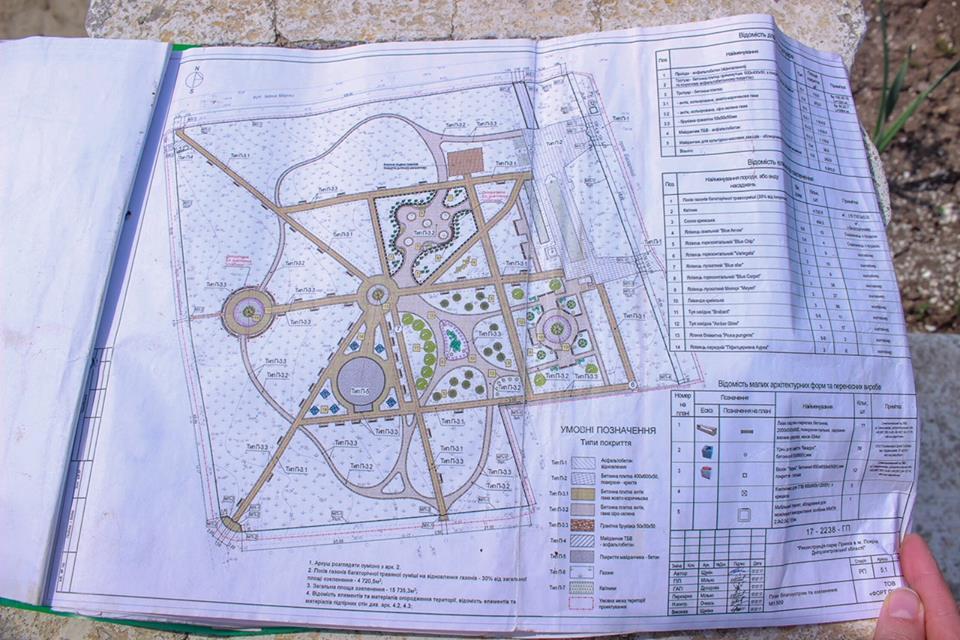 План возрождения парка