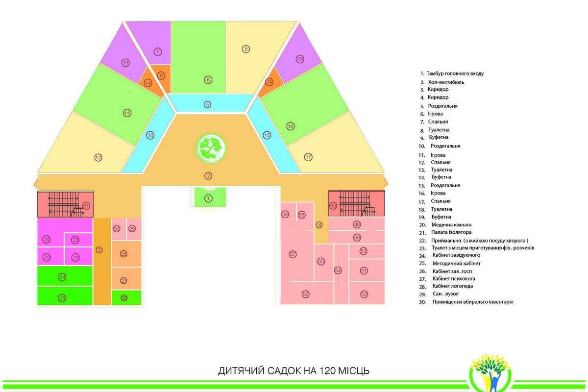 Схема будущего детского сада