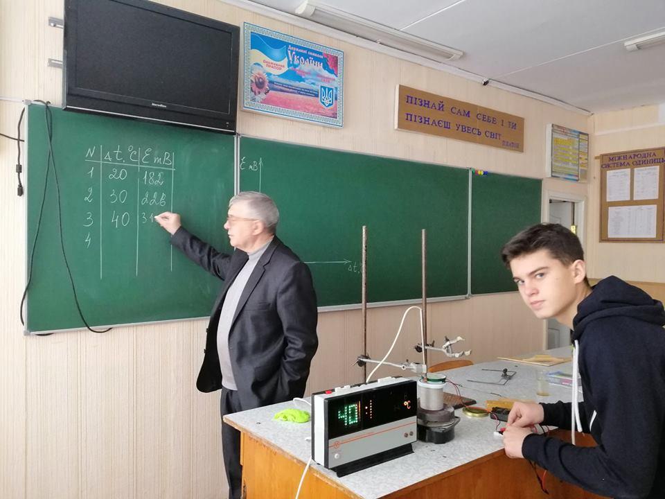 Назар Цибульский с наставником