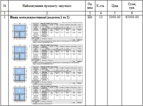 В Никополе будут ремонтировать фасад краеведческого музея за 80 999 тысяч гривен, фото-1