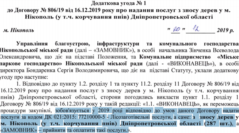 В Никополе за снос и обрезку деревьев заплатили более 803 000 гривен, фото-1