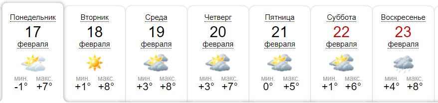 Погода в Нікополі на тижень