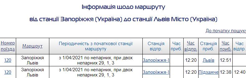 Движение поезда № 120 «Запорожье — Львов» возобновляет УЗ, фото-1